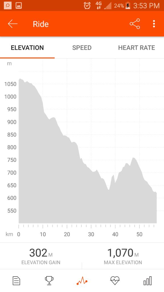 Ruapehu Express Race Profile